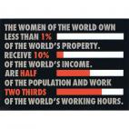 Women are half